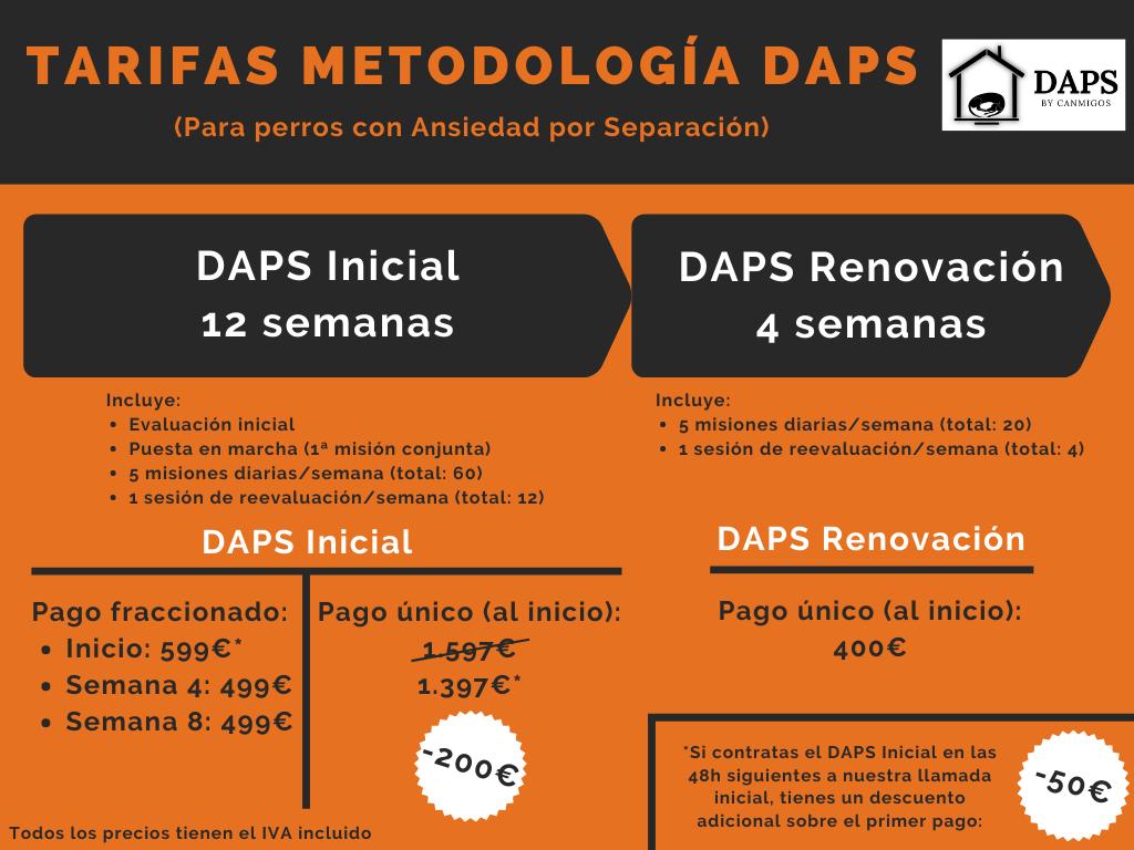 Tarifas Metodología DAPS Ansiedad por Separación