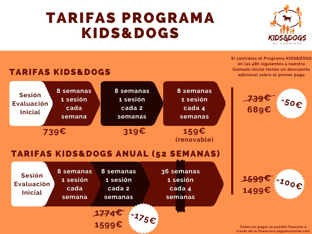 Tarifas Programa KIDS&DOGS